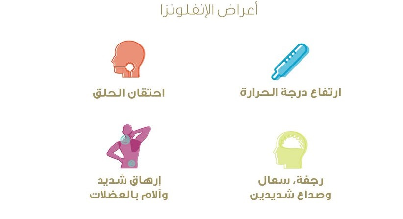 علاج أعراض الانفلونزا طبياً للمراحل العمرية المختلفة