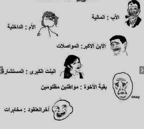 تصنيف ووظيفة الأسرة بلغة الكوميديا :(