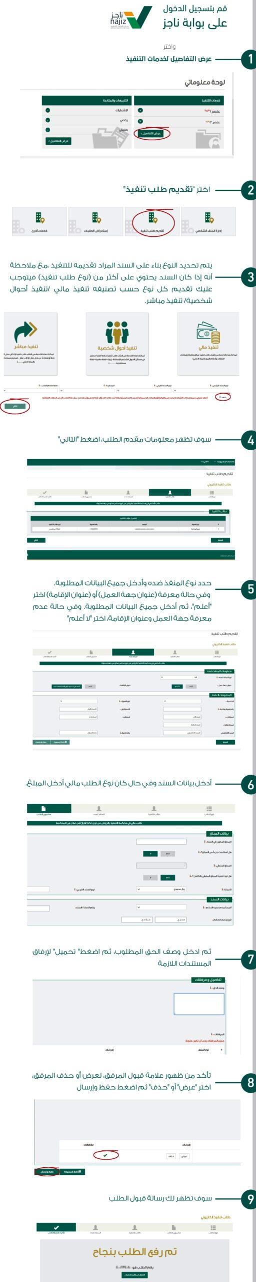 خطوات تقديم طلب التنفيذ الإلكتروني ناجز